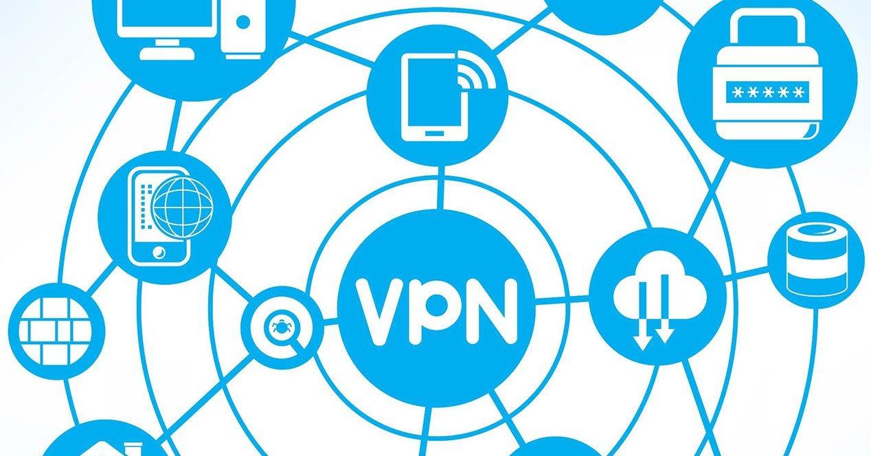 Что такое VPN и как это работает?