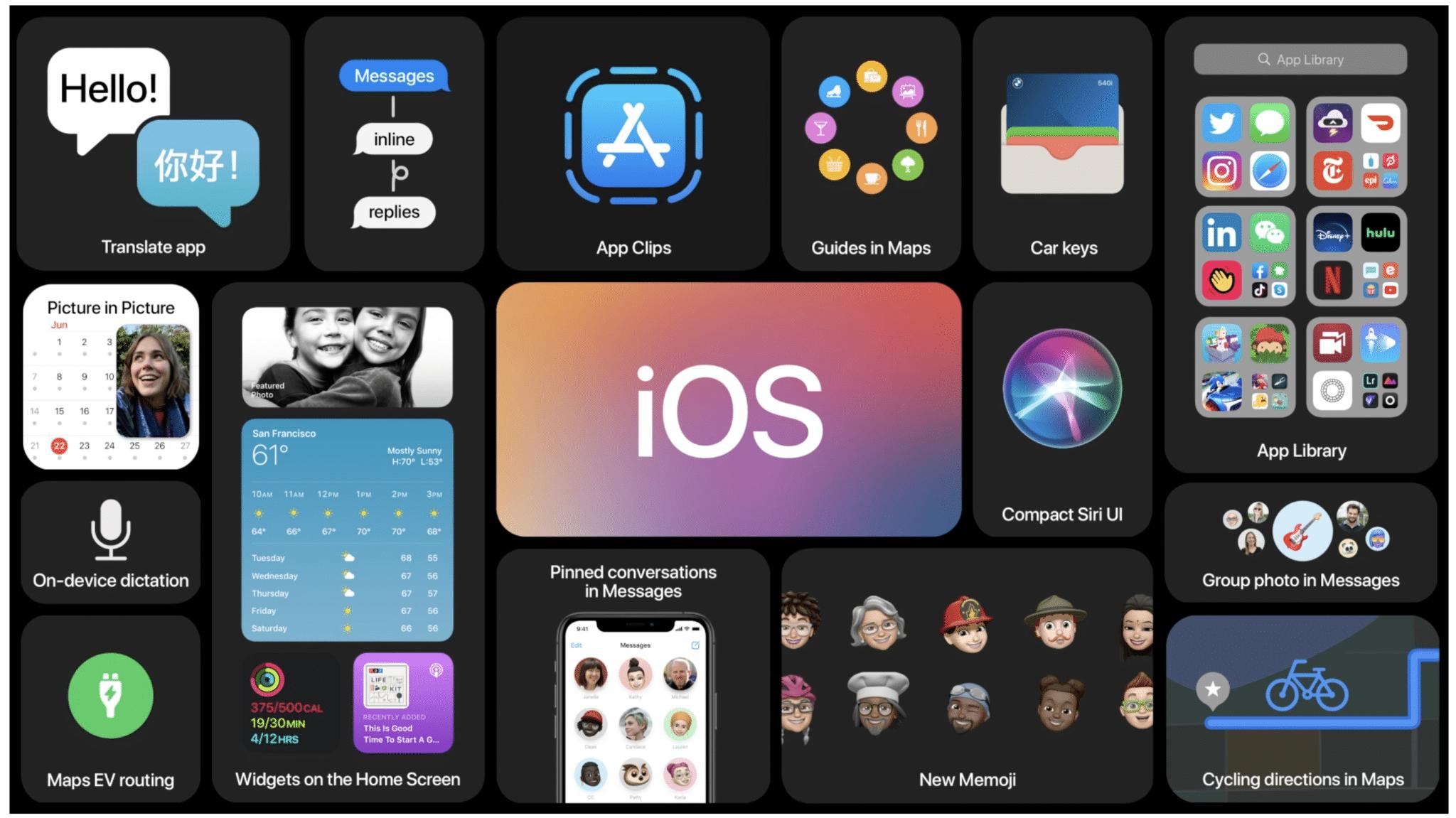 Новые функции и изменения iPhone в системе iOS 13.6